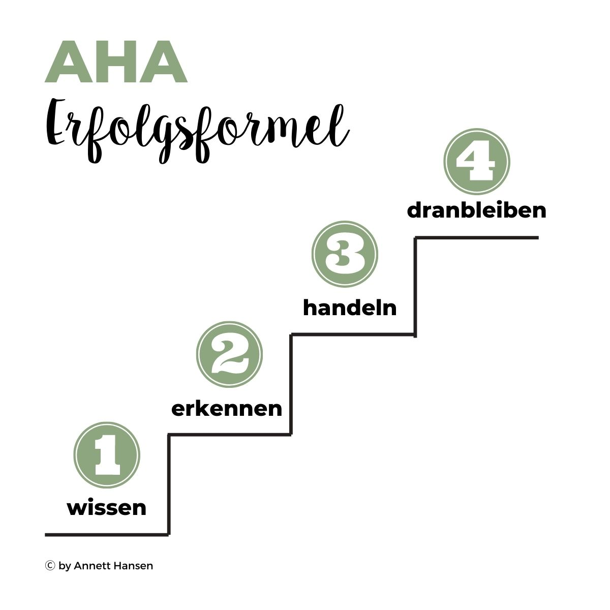 AHA Erfolgsformel Gesundheitsexpertin Annett Hansen